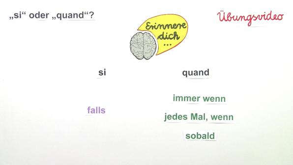 """""""Si"""" oder """"quand""""? (Übungsvideo)"""