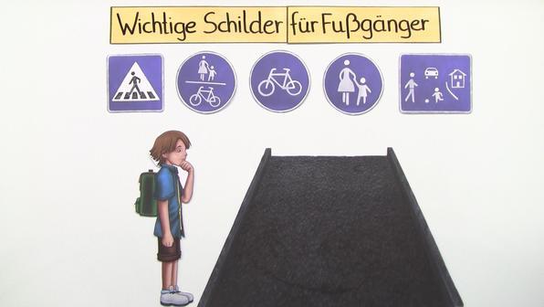Sicher im Straßenverkehr – Wichtige Schilder für Fußgänger