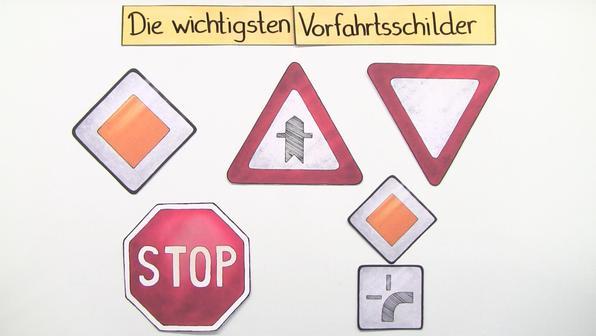 Die Vorfahrtsregelung durch Schilder