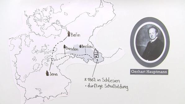 Gerhart Hauptmann – Leben und Werk