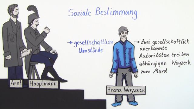 """""""Woyzeck"""" – Entstehungsgeschichte (Büchner)"""