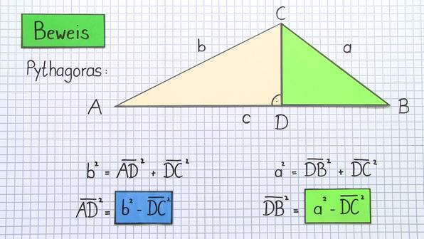 Additionssätze cos(a+b) und cos(a-b) – Herleitung und Beweis