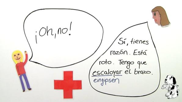 Besuch beim Arzt: Über Krankheiten sprechen