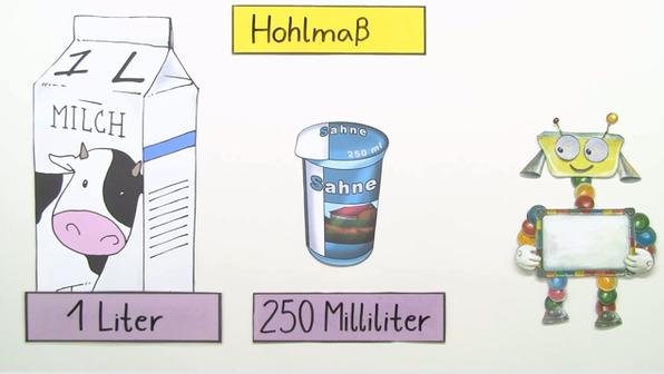 milliliter abkürzung