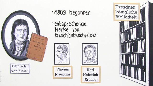 """""""Prinz Friedrich von Homburg"""" – Entstehungsgeschichte (Kleist)"""