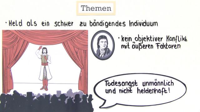 """""""Prinz Friedrich von Homburg"""" – Interpretationsansatz und Rezeptionsgeschichte (Kleist)"""