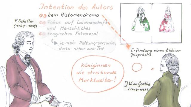 """Maria Stuart"" – Entstehungsgeschichte (Schiller)"