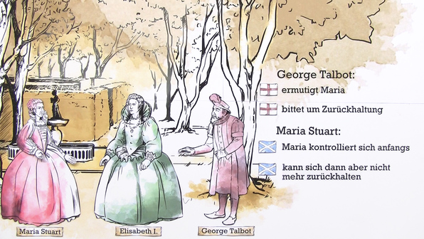 """Maria Stuart"" – Inhaltsangabe (Schiller)"