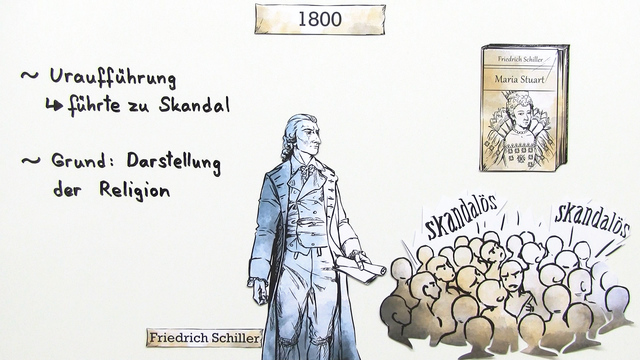 """Maria Stuart"" – Interpretationsansatz und Rezeptionsgeschichte (Schiller)"