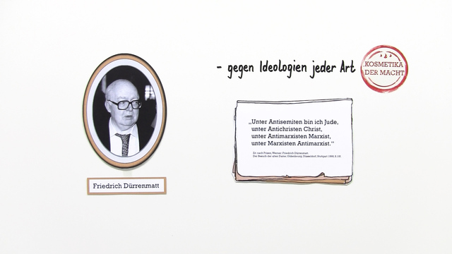 Friedrich Dürrenmatt – Leben und Werk