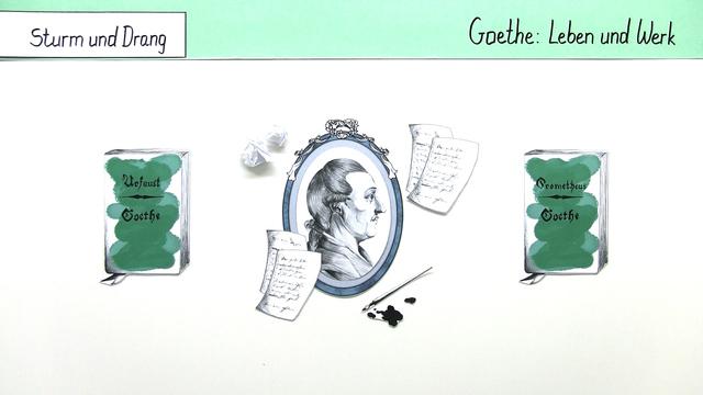 Johann Wolfgang von Goethe – Leben und Werk
