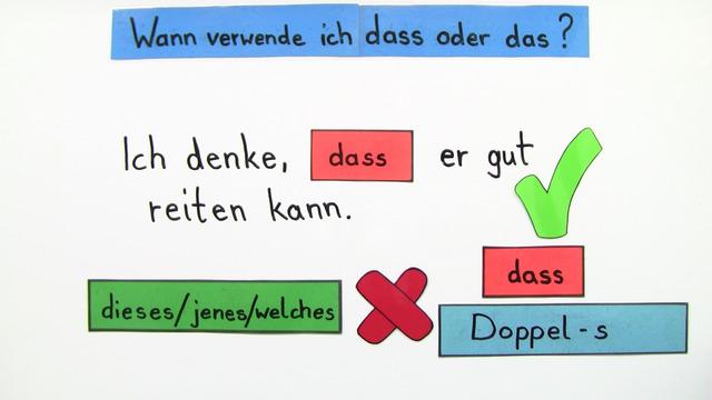 wörter mit ß am anfang