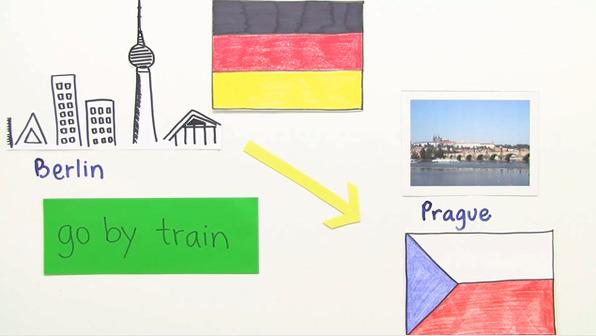 At the Station – Vokabeln zum Thema Zugfahren und Fahrpläne