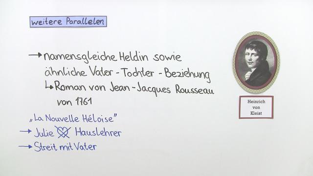 """""""Die Marquise von O...."""" – Entstehungsgeschichte (Kleist)"""