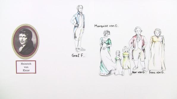 """""""Die Marquise von O...."""" – Personenkonstellation (Kleist)"""