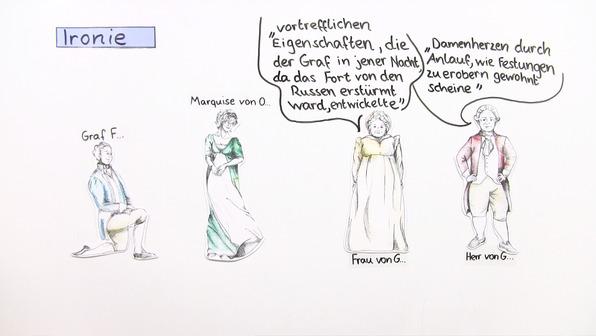 """""""Die Marquise von O...."""" – Interpretationsansatz und Rezeptionsgeschichte (Kleist)"""