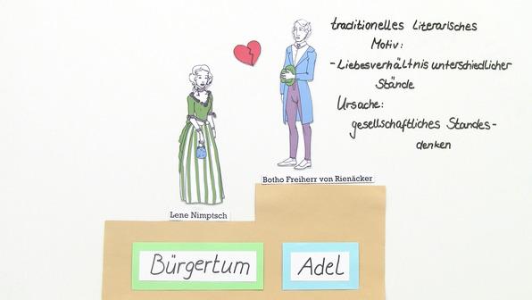 """""""Irrungen, Wirrungen"""" – Inhaltsangabe (Fontane)"""