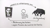 """""""Die Verwandlung"""" – Interpretationsansatz und Rezeptionsgeschichte (Kafka)"""