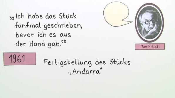 """""""Andorra"""" – Entstehungsgeschichte (Frisch)"""
