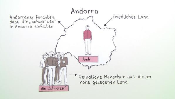 """""""Andorra"""" – Inhaltsangabe (Frisch)"""