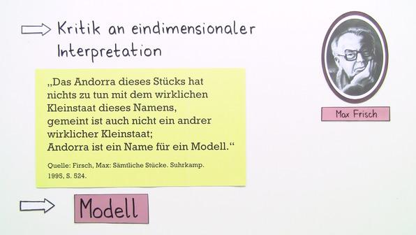 """""""Andorra"""" – Interpretationsansatz und Rezeptionsgeschichte (Frisch)"""
