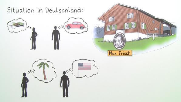 """""""Homo faber"""" – Entstehungsgeschichte (Frisch)"""