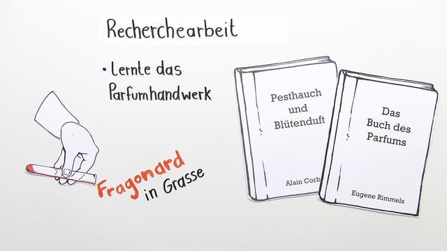 """""""Das Parfum"""" – Entstehungsgeschichte (Süskind)"""