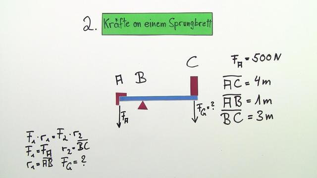 Drehmoment (Übungsvideo) – Physik online lernen