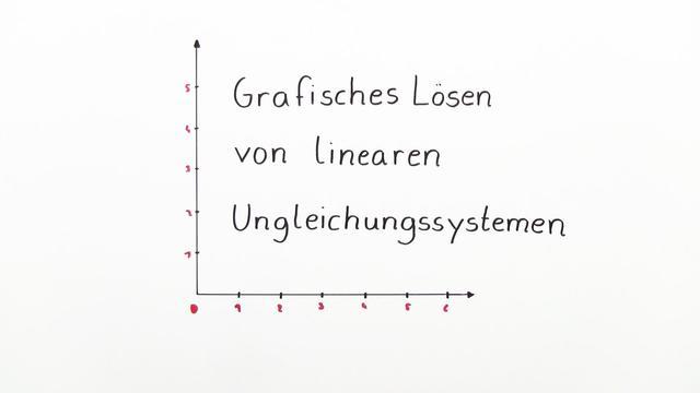 Grafisches Lösen von linearen Ungleichungssystemen