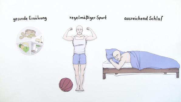Gesunderhaltung des Körpers – Ich bleibe fit!