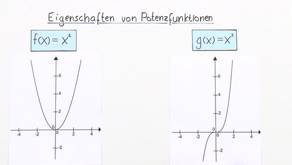 Potenzgleichungen – Eigenschaften
