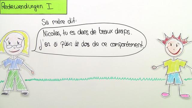 Französische Redewendungen (1)