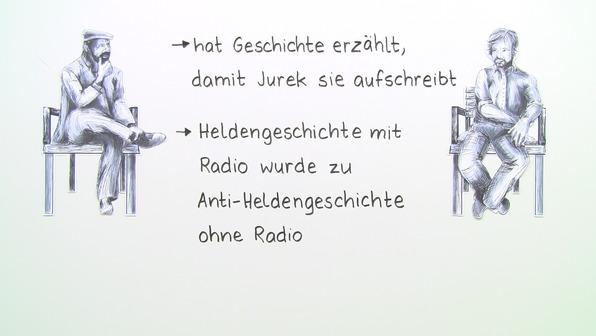 """Jakob der Lügner"" – Entstehungsgeschichte (Becker)"