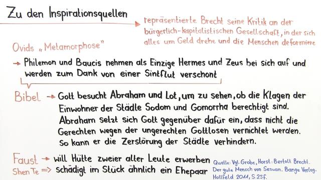 """""""Der gute Mensch von Sezuan"""" – Entstehungsgeschichte (Brecht)"""