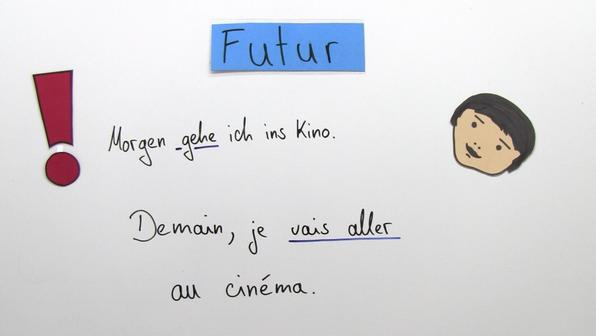 Futur Proche und Futur Simple