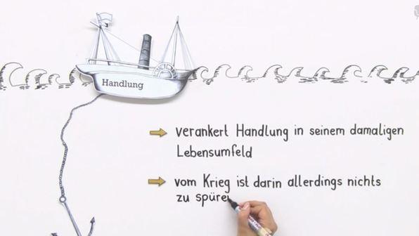 """Der goldne Topf"" – Entstehungsgeschichte (Hoffmann)"