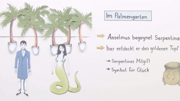 """""""Der goldne Topf"""" – Inhaltsangabe (Hoffmann)"""