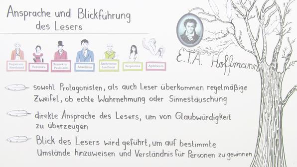 """""""Der goldne Topf"""" – Interpretationsansatz und Rezeptionsgeschichte (Hoffmann)"""