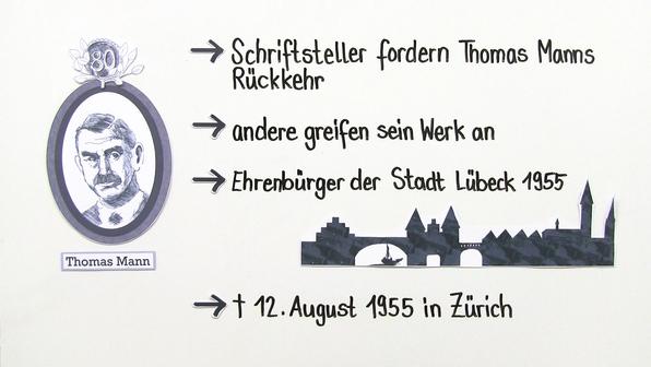 Thomas Mann – Leben und Werk