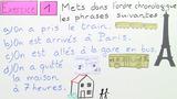 Unterwegs in Frankreich – les verbes (Übungsvideo)