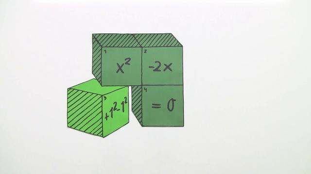 Terme und Gleichungen online lernen