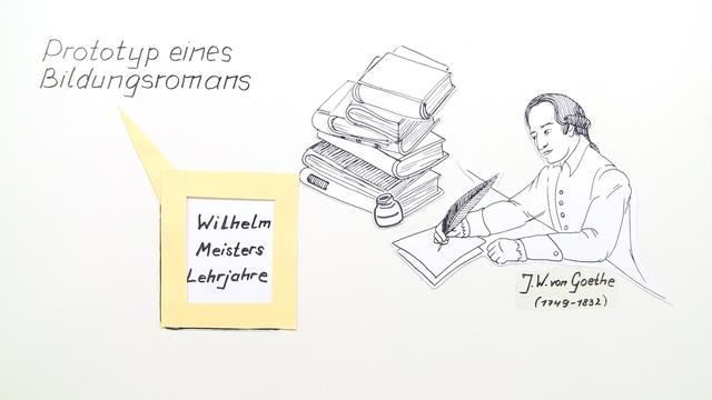 Johann Wolfgang von Goethe: Wilhelm Meisters Lehrjahre - Entstehungsgeschichte