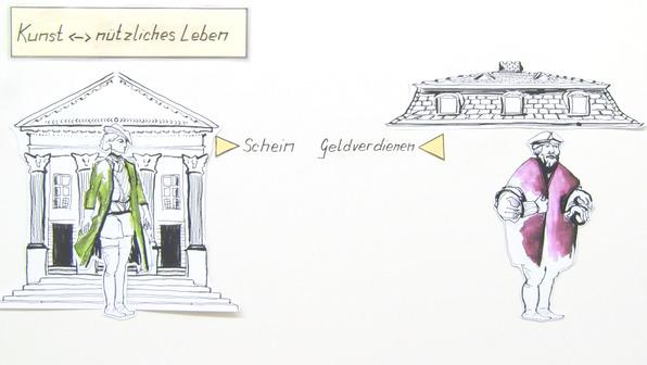 Johann Wolfgang von Goethe: Wilhelm Meisters Lehrjahre - Interpretation und Rezeption