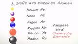 Atome und Moleküle als Bausteine der Stoffe
