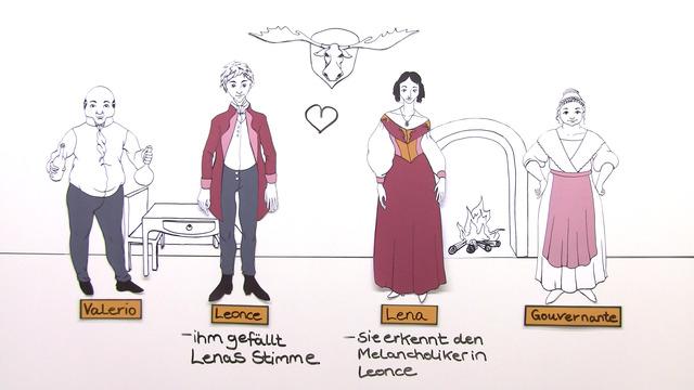 """""""Leonce und Lena"""" – Inhaltsangabe (Büchner)"""