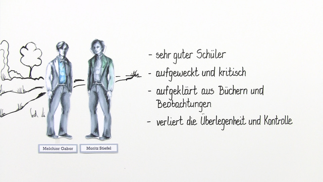 """Frühlings Erwachen"" – Personenkonstellation (Wedekind)"