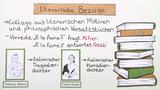 """""""Leonce und Lena"""" – Interpretationsansatz und Rezeptionsgeschichte (Büchner)"""