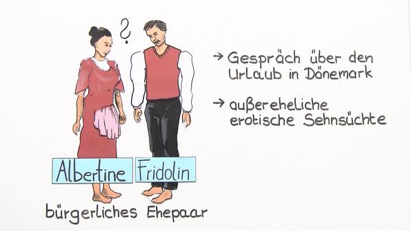 """""""Traumnovelle"""" – Personenkonstellation (Schnitzler)"""