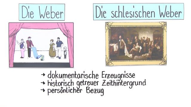 """""""Die Weber"""" – Entstehungsgeschichte (Hauptmann)"""
