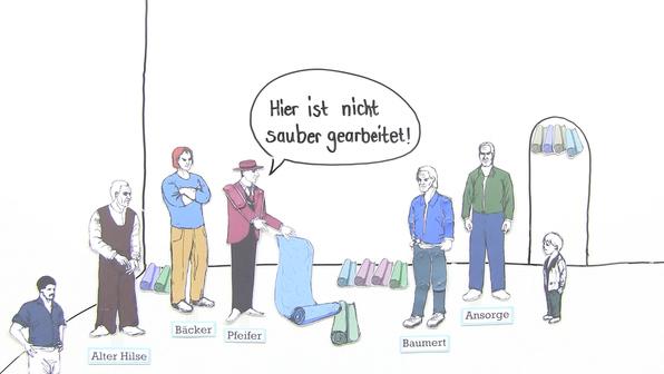 """""""Die Weber"""" – Inhaltsangabe (Hauptmann)"""